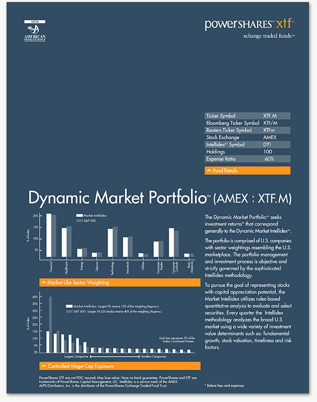 PowerShares Product Sheets